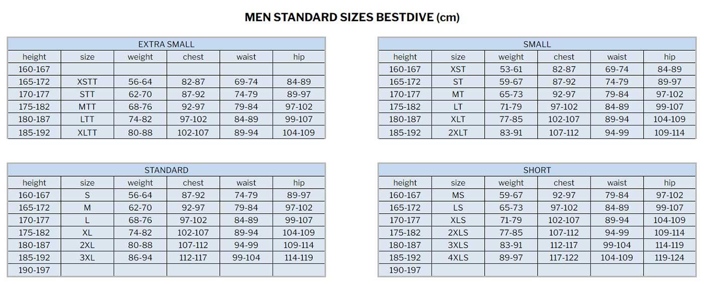 Bestdive Wetsuit Sizes Men