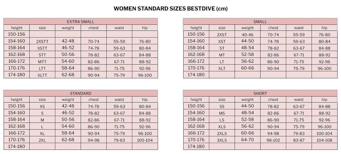 Bestdive Wetsuit Sizes Women