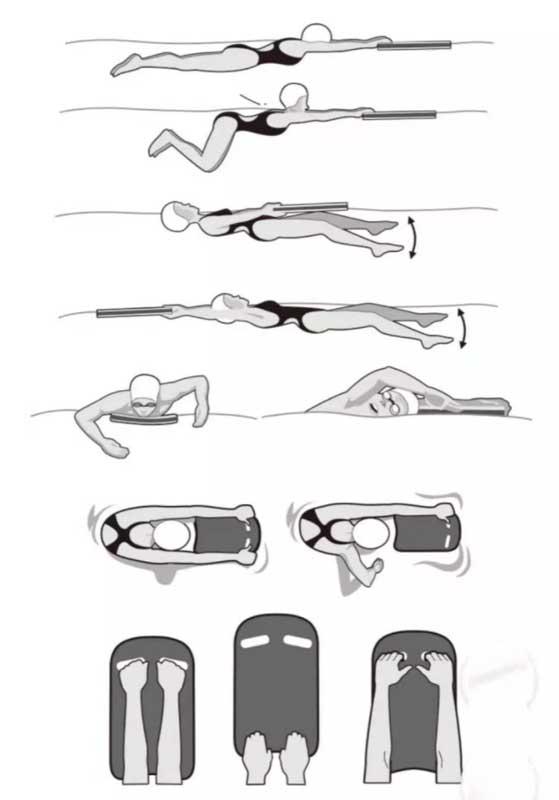 Swimming Kickboard Explanation